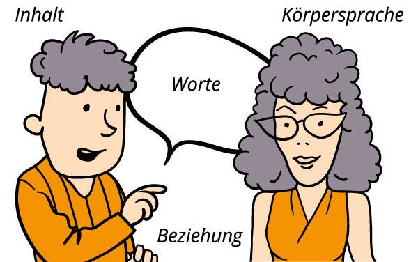 Grafik_gr3_Einfuehrungsseminar_Kommunikation_Rumiz